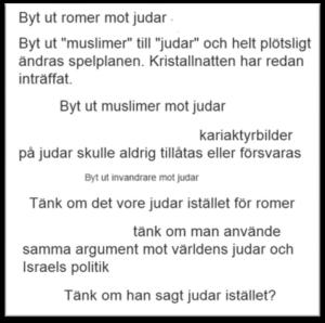 Vanlig retorik i den svenska debatten om rasism. Exempel från Twitter.